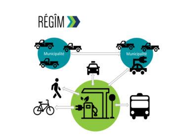 cregim-autopartage-regim