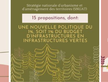 SNUAT 2021 15 propositions